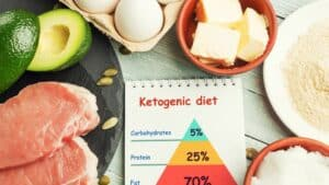 keto diet plan weight loss