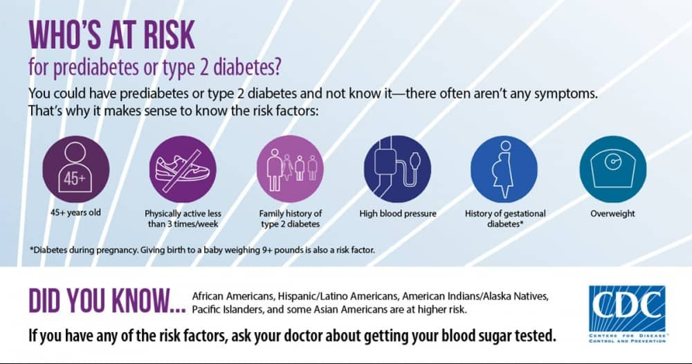 who's at risk for diabetes - type two diabetes and diet