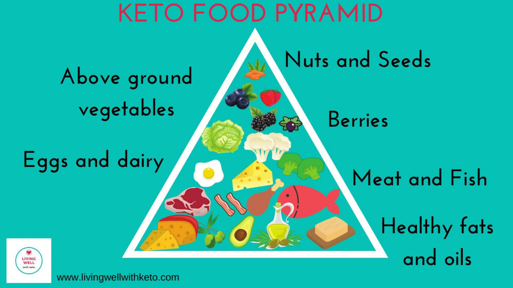 6 top rules of the keto diet